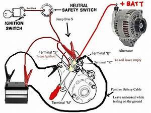 Diagram  Wiring Diagram Kelistrikan Body Mobil Full