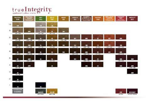 True Integrity Scruples Color Chart