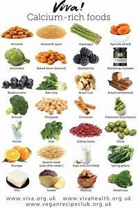 Calcium Rich Foods Wallchart Viva Health Cooking Tips