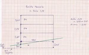 Durchschnittliche Zykluslänge Berechnen : n bauh he bei hanglage bauforum auf ~ Themetempest.com Abrechnung