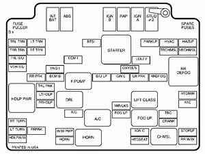 2005 Chevy Colorado Fuse Box Diagram