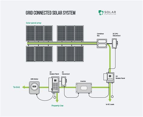Get Solar Energy Systems Wiring Diagram Examples Download