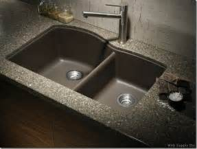 blanco kitchen faucets canada the granite gurus faq friday does the kitchen sink need