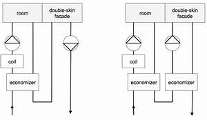 Schematic Diagram Of An Hvac System That Uses A Double