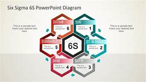 Six Sigma Powerpoint Template