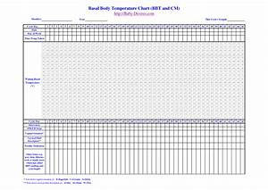 10 best images of basal thermometer ovulation chart to With basal body temperature chart template