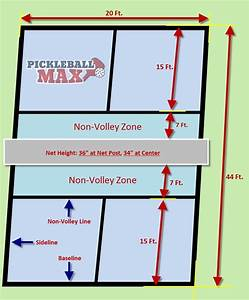 Pickleball Court Size  U2014 What Are The Dimensions Of A