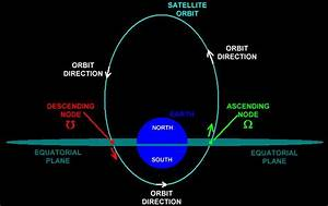 Satellite Orbit Distance From Earth (page 2) - Pics about ...