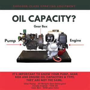 Sprayer Pump Oil Capacity  U2014 Gregson