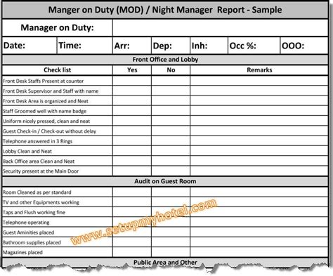 Resume sample and template database costumepartyrun manager on duty mod report night manager checklist thecheapjerseys Gallery