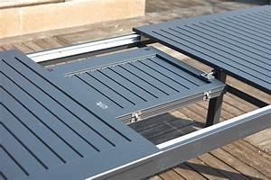 Table De Jardin Aluminium 12 Personnes : table de jardin extensible 10 chaises en aluminium ~ Edinachiropracticcenter.com Idées de Décoration