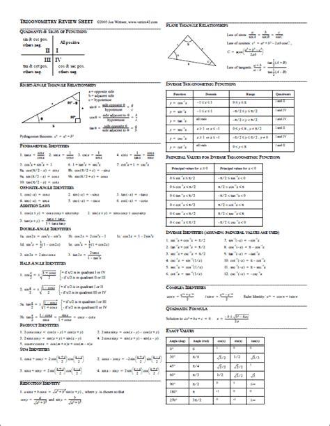 excel in kinematics