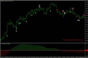 Trend 4 You : fx trend trading system forex strategies forex resources forex trading free forex trading ~ Orissabook.com Haus und Dekorationen
