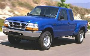 Used 1999 Ford Ranger For Sale