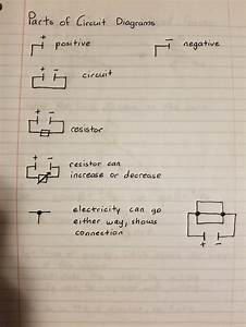 Parts Of A Circuit Diagram