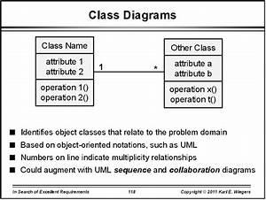 Analysis Diagrams