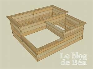 Fabriquer Un Potager Surélevé En Bois : carre potager bois ~ Melissatoandfro.com Idées de Décoration