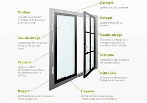 Question client : qu est ce que le dormant d une baie vitrée ? Blog de Orion Menuiserie