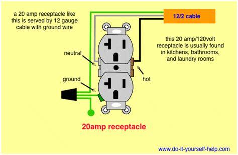 Wiring Diagram For Amp Volt Receptacle Workshop
