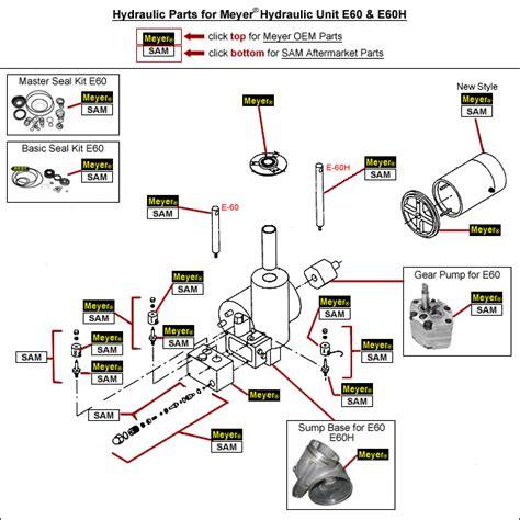 Meyer Hydraulic Pump Parts Diagram Buy