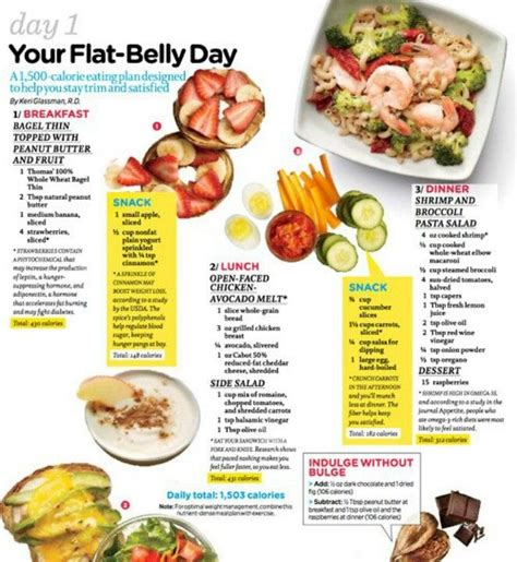 ab cuisine flat belly diet sle meal plan work it