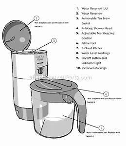 Mr  Coffee Tm32p Parts List And Diagram