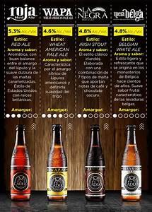 Degustaci U00f3n Gratuita De Cerveza Artesanal Cadejo