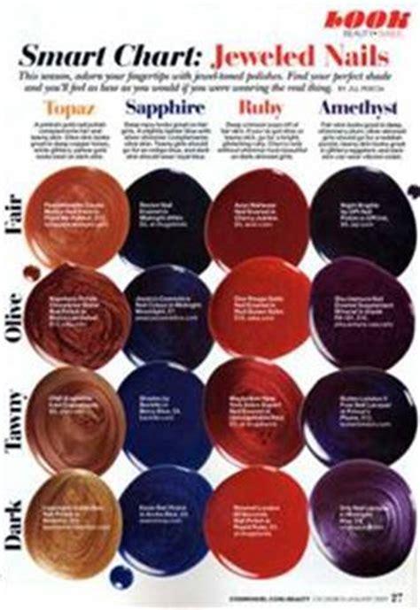 jewel tone polishes   skin type style nails