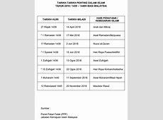 Kalendar Islam 2018 Dan Tarikh Penting Permohonanmy