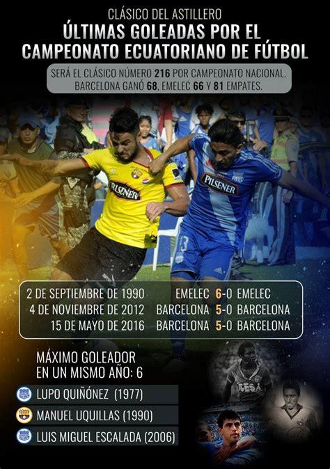 Barcelona vs. Emelec