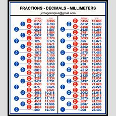 Fractions Decimals Millimeters Conversion Chart Tool Box Workshop Magnet Ebay