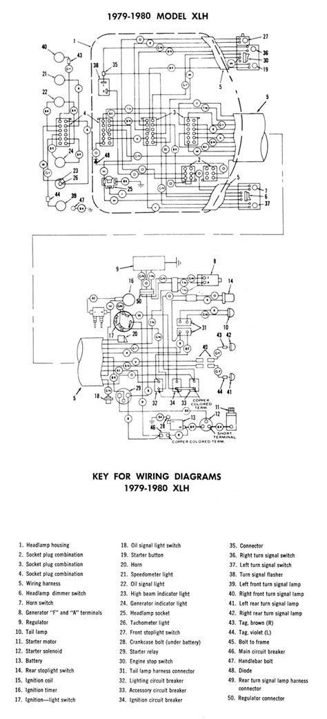 Shovelhead Wiring Diagram Volovets Info