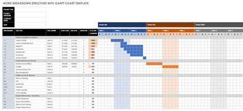 critical path method  construction smartsheet