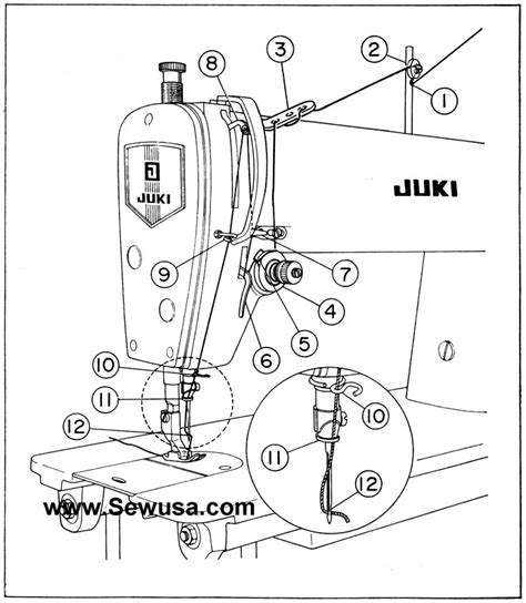 Juki Ddl Help Please Sewing Discussion Topic