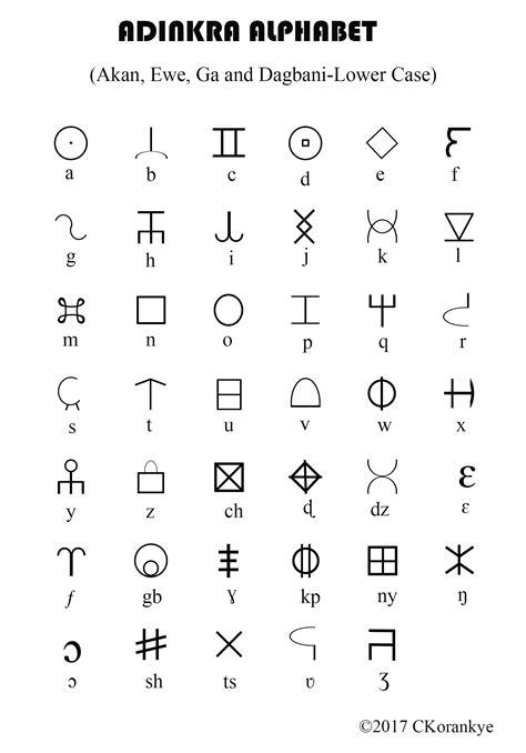 ghanaian language culture lp   seekapor