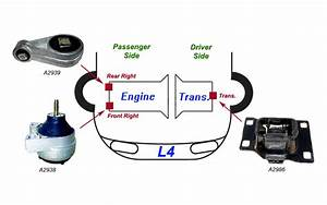 2008 Ford Focus Motor Mounts Diagram