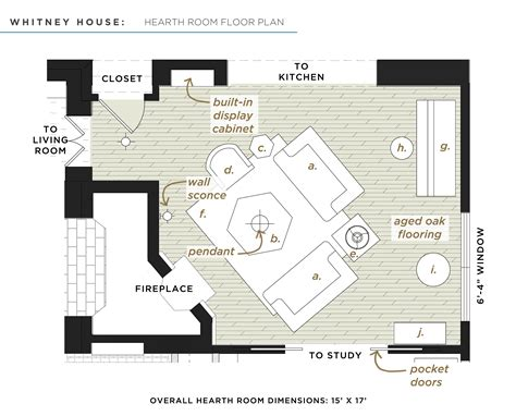 Floor Plans With Hearth Room by House Plans With Hearth Room Kitchen