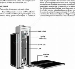 Design Of The Dialysis Pore Water Samplers Placing System