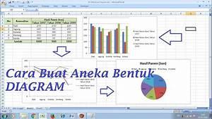 Belajar Excel  Cara Membuat Diagram Batang Dan Diagram
