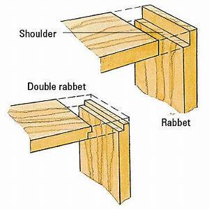 Rabbet joint in furniture, groove to adapt panels and dado