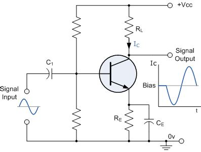 Can The Common Emmiter Amplifier Use Pnp Transistor
