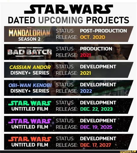 DATED UPCOMING PROJECTS MANDALORIAN STATUS: POST ...