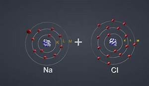 3D model Ionic Bond NaCl | CGTrader