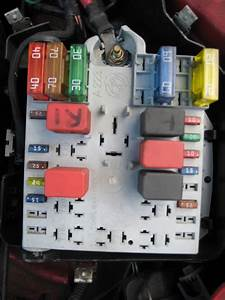 Technical  Fuse Box Diagram