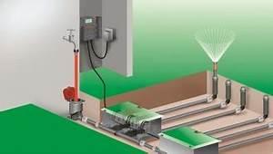 Gardena Bewässerungssystem Planung : bew sserungssysteme gardena bew sserungsanlage wasser ~ Lizthompson.info Haus und Dekorationen