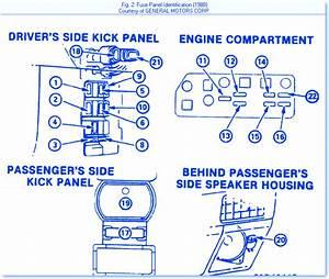 Chevrolet Nova 1987 Liftback Fuse Box  Block Circuit