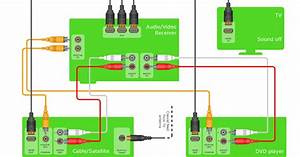 Wiring Diagram Audio Video