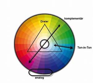 Farben Kombinieren Kleidung : wie kombiniere ich farben farb und stil ~ Orissabook.com Haus und Dekorationen