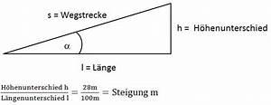 Steigung Berechnen Formel : steigung und gef lle steigungsdreieck ~ Themetempest.com Abrechnung
