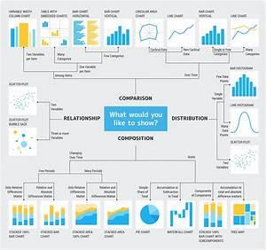 Mastering Data Storytelling  5 Steps To Creating